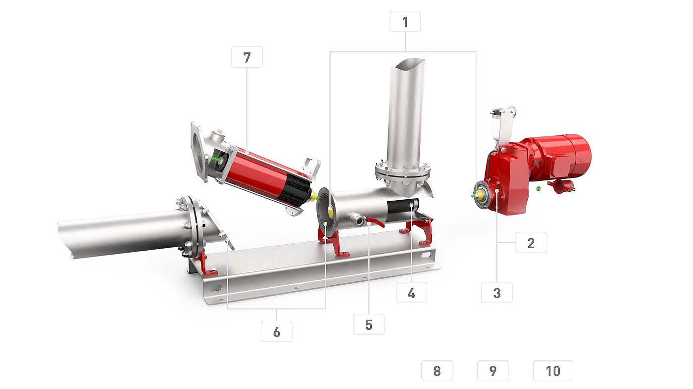 CC Series – the progressive cavity pump by Vogelsang
