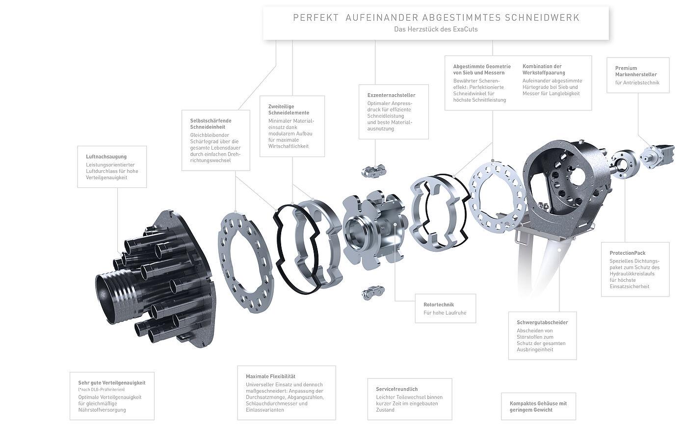beba Technology - member of the Vogelsang group